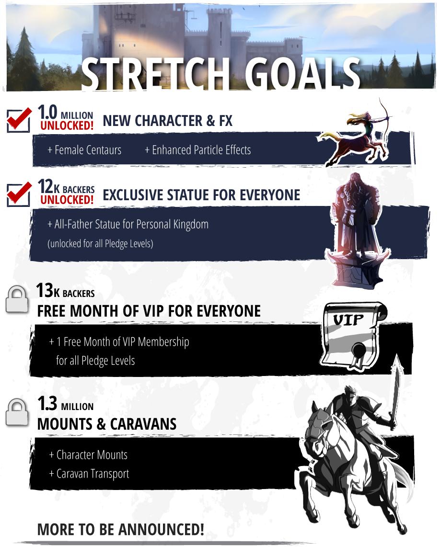 UpdatedREWARD_stretch12kUnlock.png